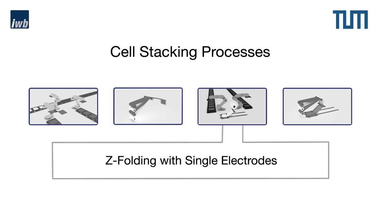 Lithium Ion Battery >> Cell stacking processes for lithium-ion cells - YouTube
