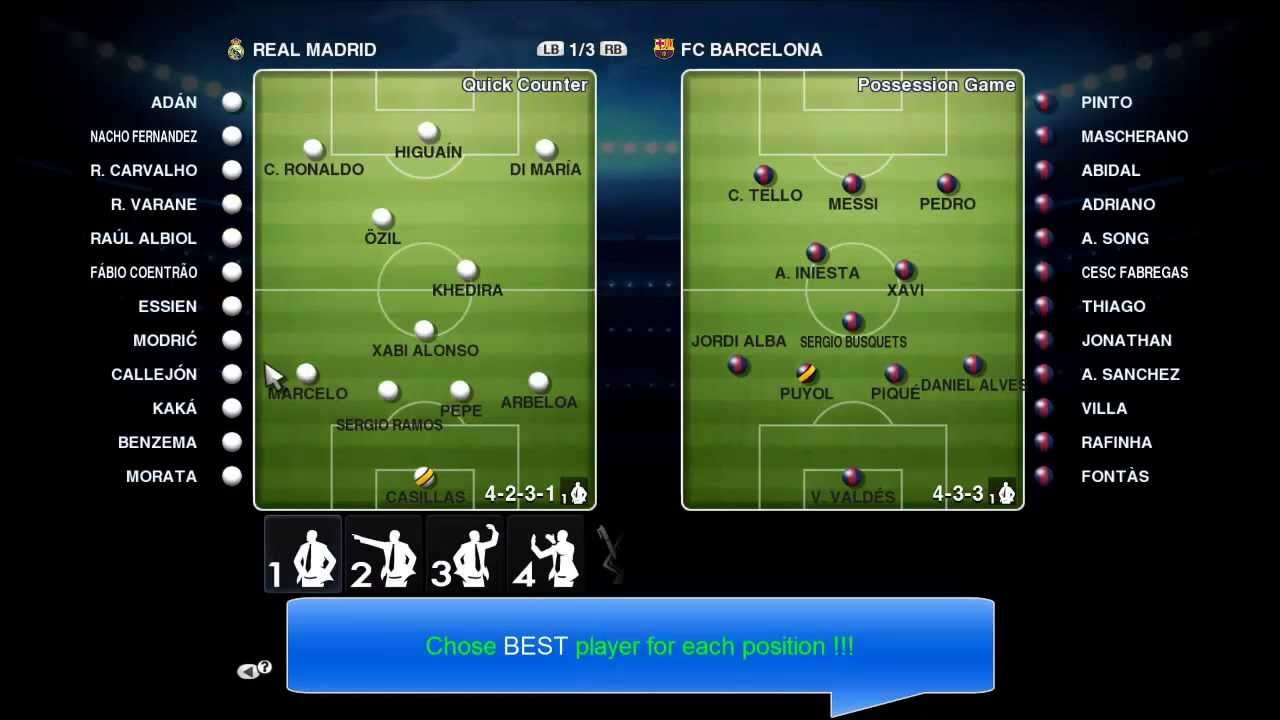 2015 Real Madrid Formation