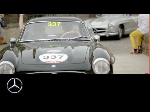 Mille Miglia 2015. Relacja Z Wydarzenia (Napisy PL)