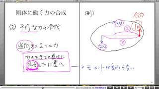 高校物理解説講義:「剛体のつりあい」講義13