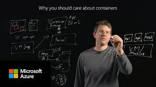 Why you should care about containers