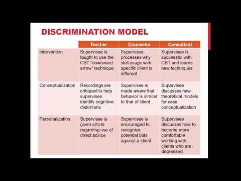 discrimination model of supervision Janine m bernard is professor and doctoral program coordinator of counseling and counselor education at syracuse university her discrimination model (bernard, 1979) was one of the first models developed for the practice of clinical supervision and is based on the cognitive discrimination required.
