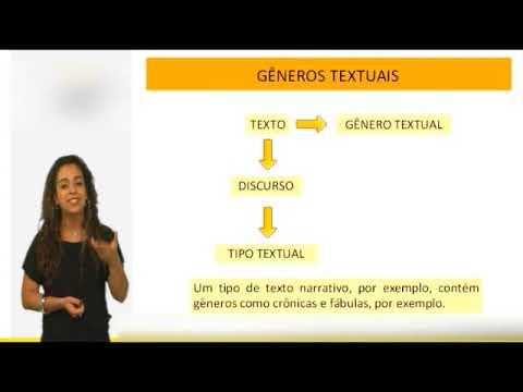 Português - Interpretação Texto - Tipologia Textual e Gênero Textual - 01 - Vídeo Aula Concurso 2014