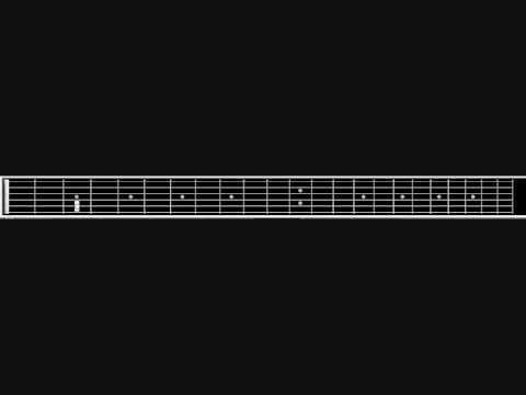 Μαθηματα κιθαρας