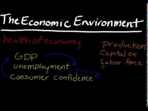 Episode 66: The Economic Environment