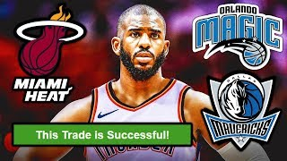 NBA Trade Machine: Chris Paul