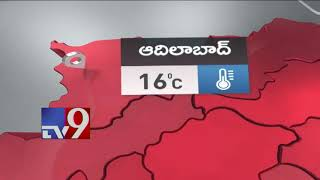 Weather Report || 20-02-2019