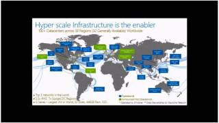 Getting Started with Azure Cloud Infrastructure: Learning from a Microsoft Global Black Belt