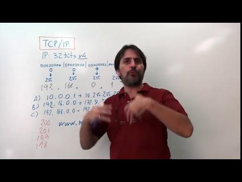 Redes 1 - IP