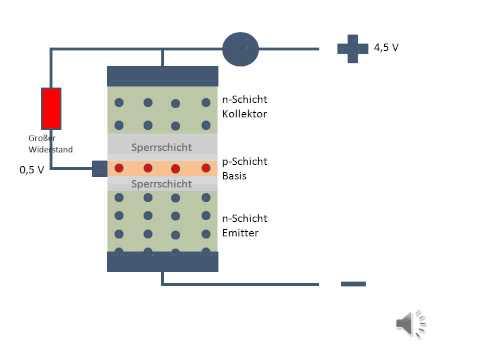 npn transistor. Black Bedroom Furniture Sets. Home Design Ideas
