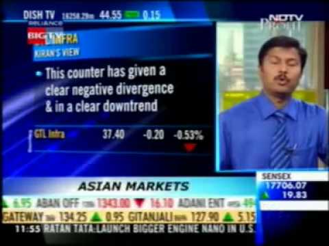 GTL Infra on NDTV Profit