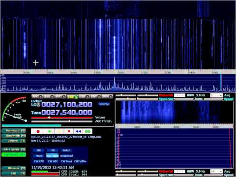 Receiving CB stations, radars and chirp sounders all at once: SDR receivers are super cool