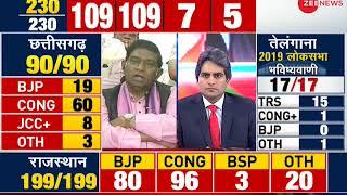 JCC (J) Chief Ajit Jogi reacts to Chhattisgarh assembly poll results