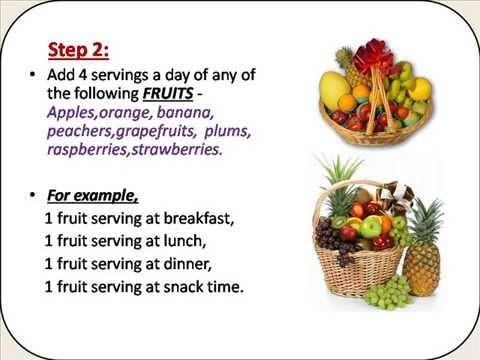 """""""How to Lose 10 Pounds in a Week"""" - 7 Day Diet Plan for ..."""