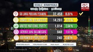 Polling Division - Deraniyagala