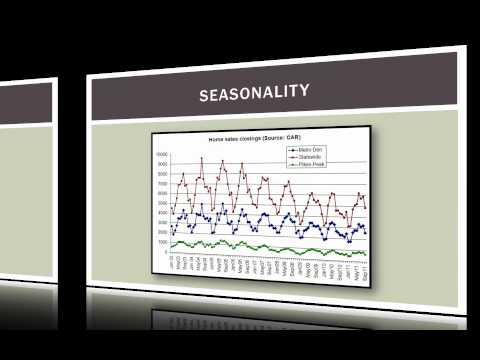 Operations Management 101: Time-Series Forecasting Introduction