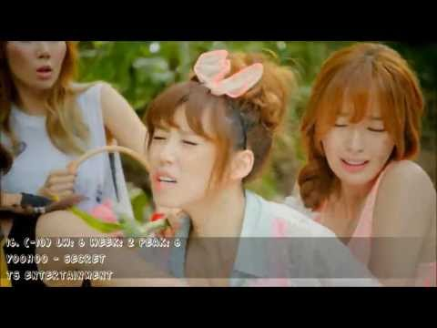 Top 20 Kpop - May (Week 2) [2013]