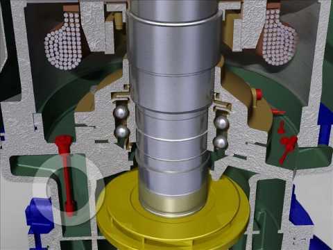 Ksb Amarex Cooling Jacket Submersible Pump Youtube