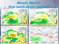 Medford WFO Weather Summary & Season Outlook