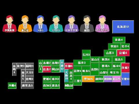 CGIゲーム「日本大統領選挙」 過去ログ動画