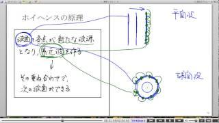 高校物理解説講義:「波の反射・屈折・回折」講義2