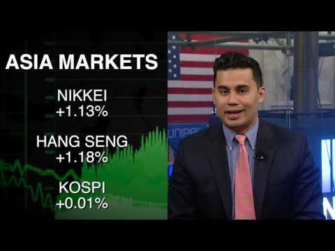 05/17: Stock futures positive, Asia mixed, SP500 in focus
