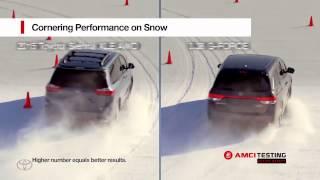 Toyota Sienna vs Honda Odyssey vs Chrysler Town & Country vs Jeep Grand Cherokee