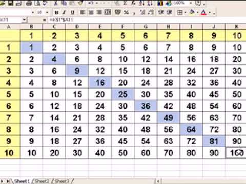 Microsoft Excel Instant Multiplication Table Ms Excel