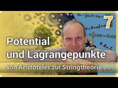 Potential und Lagrangepunkte • Aristoteles ⯈ Stringtheorie (7) | Josef M. Gaßner