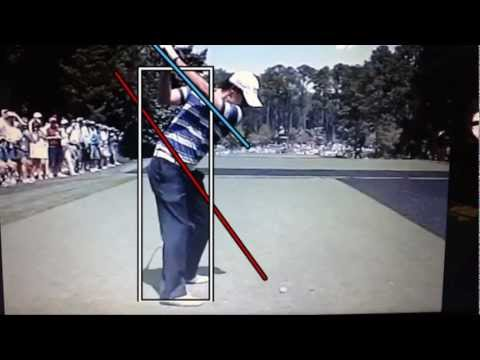 Rory McIlroy Swing Analysis Learn More About Golf
