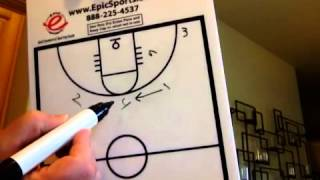 Triangle offense basics, for kids