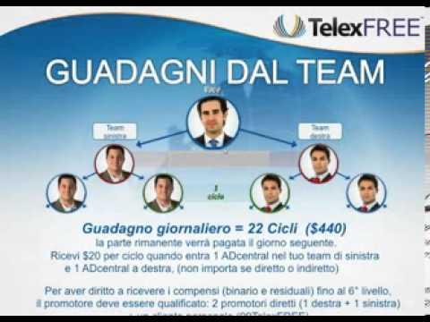 TelexFree Lavoro online SERIO.