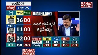 Election Results 2019 : AP Postal Ballot Counting Results | Counting Live Updates