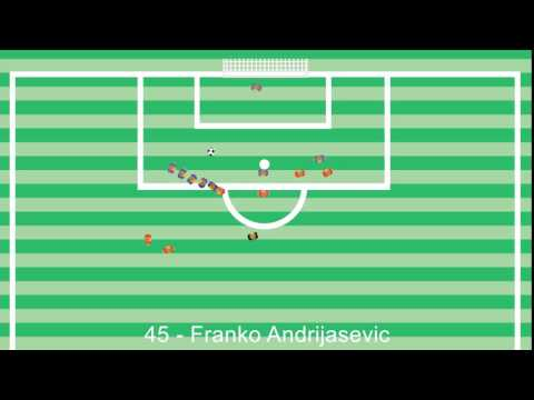 1st League - 25.09.2016 Rijeka against RNK Split ---------------------------------- 2 - 0 ---------------------------------- 30' - Alexander Gorgon (Goal) 45' - Franko Andrijasevic...