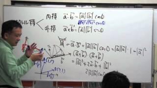 FCS数学教室/ベクトル入門5限目「内積」