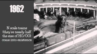 History of Model Railroading - Model Trains Through The Years