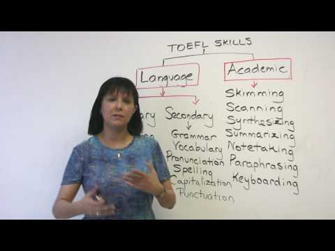 TOEFL Structure & Skills for iBT success!
