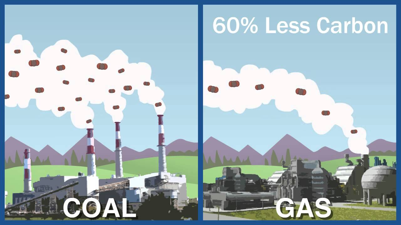 coal and electricity Pros & cons of fossil fuels:  need truckloads of reserves: power stations are where power comes from – coal is burned and energy is generated however, .