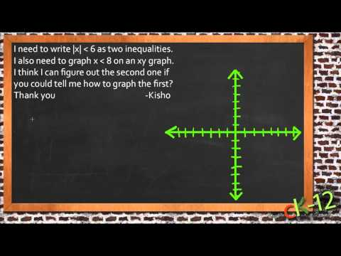 Graphing Linear Inequalities in the Coordinate Plane: A Sample Application