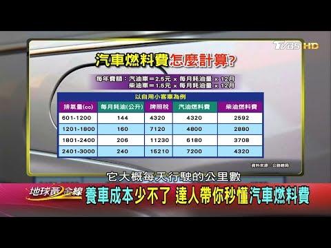 台灣-地球黃金線-201811218 養車成本少不了 達人帶你秒懂汽車燃料費
