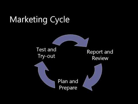 A Short Introduction to Marketing