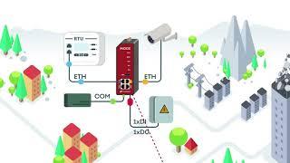 M!DGE – Przemysłowy Router LTE