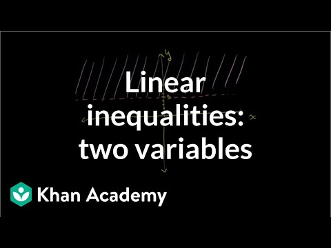 solving-and-graphing-linear-inequalities-in-two-variables