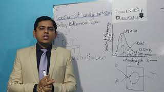 Stefan Boltzman law in Hindi/Urdu | Stefan Boltzmann law | thermal radiations