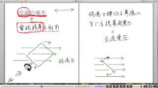 高校物理解説講義:「交流回路」講義1