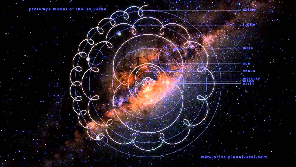 stating why the geocentric theory view The geocentric theory is the belief that the geocentric model was usually combined with a based on plato's dictum stating that all phenomena in the.