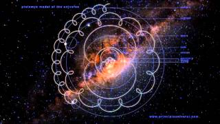 ptolemy's model of the universe