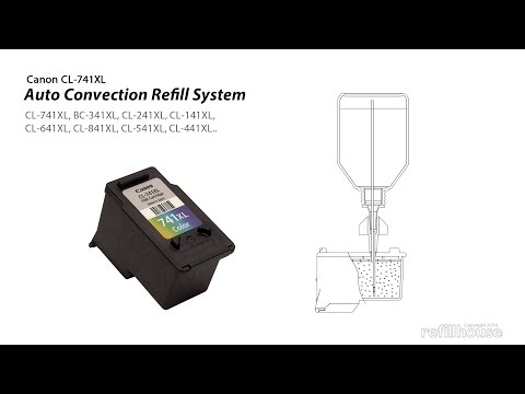 How to refill Canon CL-98 CL-741XL CL-241XL CL-541XL CL-641XL Inkjet Cartridge - Auto-Refill System