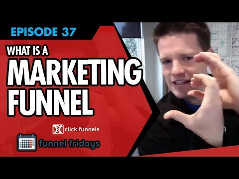 What is a marketing funnel? - Watch Us Turn This Website Into A Sales Funnel