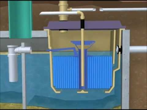 New Home Israel Waste Water Treatment Systems Youtube